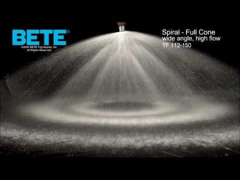 Fire Protection Deluge Nozzles Bete N Series Deluge Nozzle